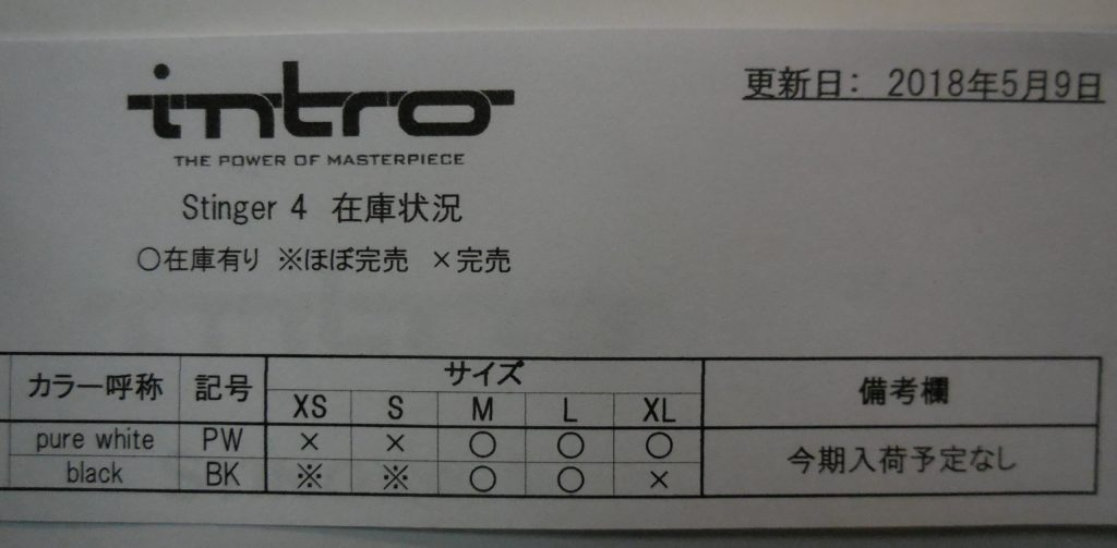 【XS・S・XLサイズ入荷】振動吸収に長けたグローブ イントロ スティンガー4