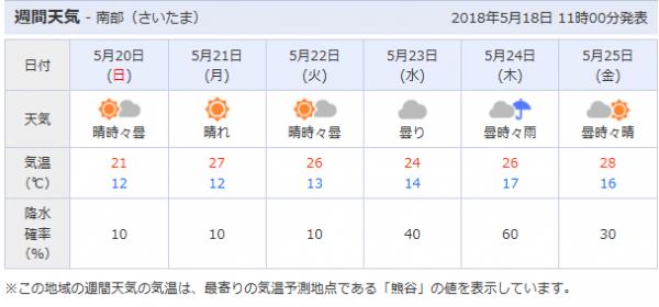 5/24(木)平日ゆるぽたライド♦やります!!